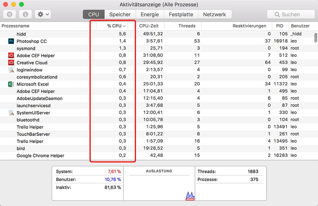 Aktiviertätsanzeige CPU