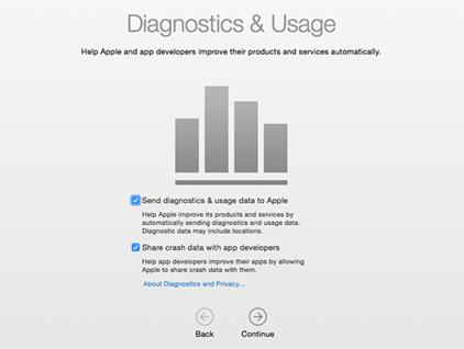 Diagnose und Verwendung