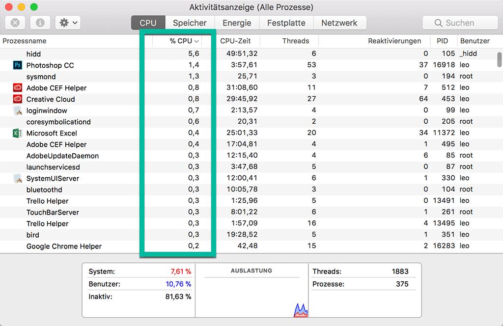 Mac CPU Auslastung in Aktivitätsanzeige