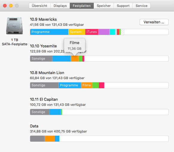 Filme in der Mac-Festplatte